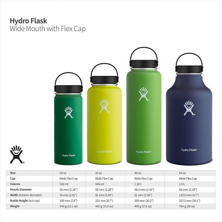 Double Wall Vacuum Sports Water Bottle