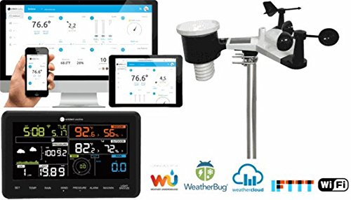 Smart WiFi Weather Station